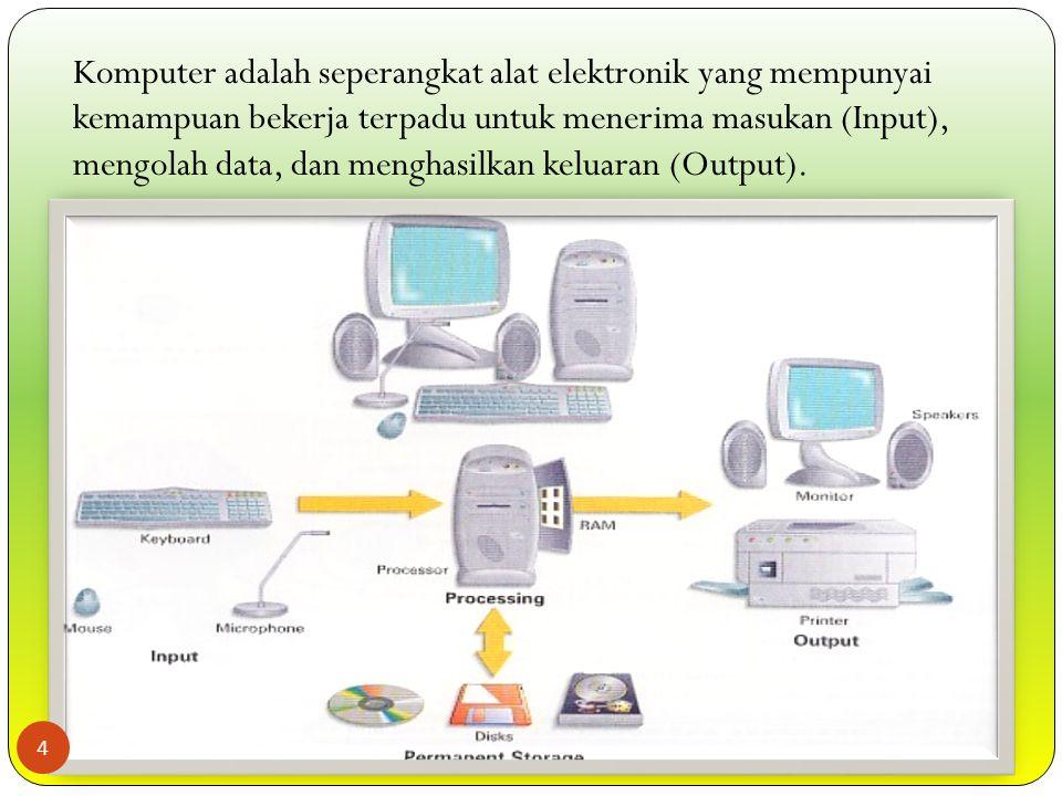 PERANGKAT KOMPUTER PERANGKAT KERAS Yang dimaksud dengan hardware (perangkat keras) adalah fisik atau mesin itu sendiri.