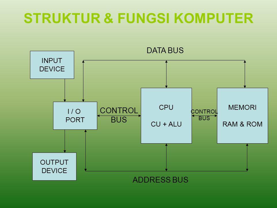 INPUT DEVICE Alat masukan (input device) : alat yg digunakan untuk menerima masukan yg dapat berupa masukan data ataupun masukan program.