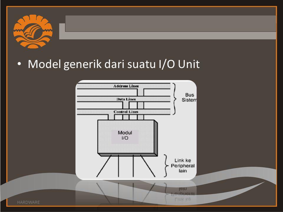 Model generik dari suatu I/O Unit HARDWARE