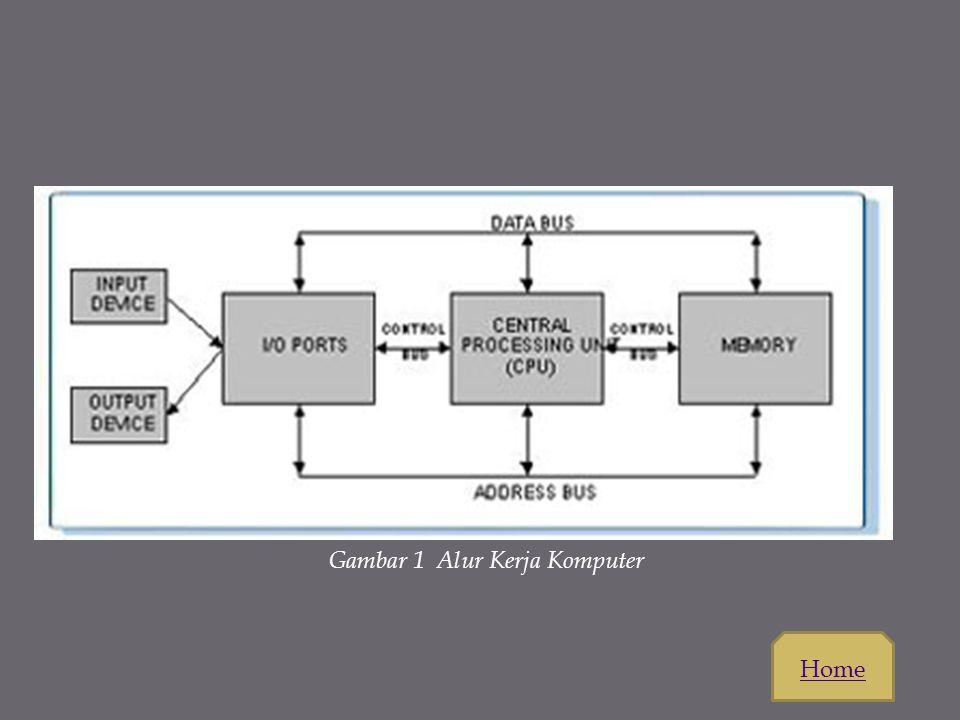 Generasi user interface pada masa akan datang menuju kepada penambahan unsur-unsur animasi objek dan audio (suara dan bunyi). Unsur tiga dimensi (dime