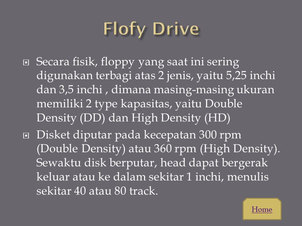 Hard Disk memiliki prinsip kerja yang sama dengan Floppy Disk dan juga memiliki fungsi sebagai penyimpan data. Yang membedakan antara Hard Disk dan Fl