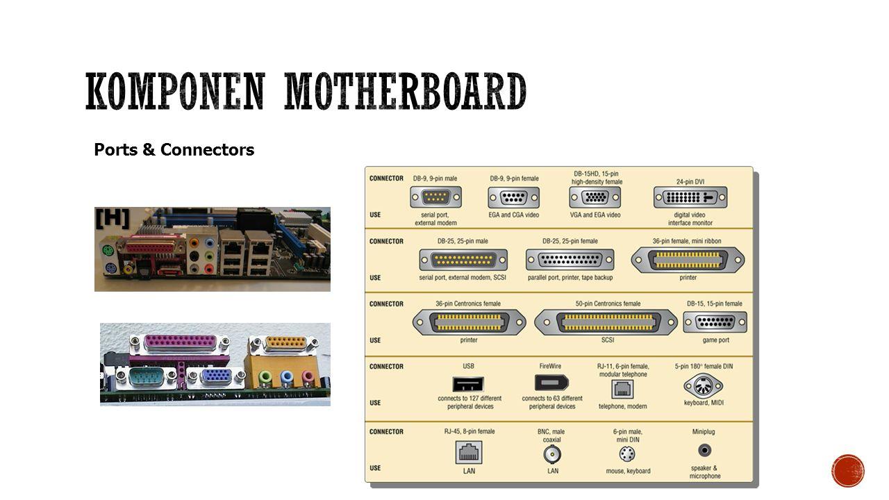 Ports & Connectors