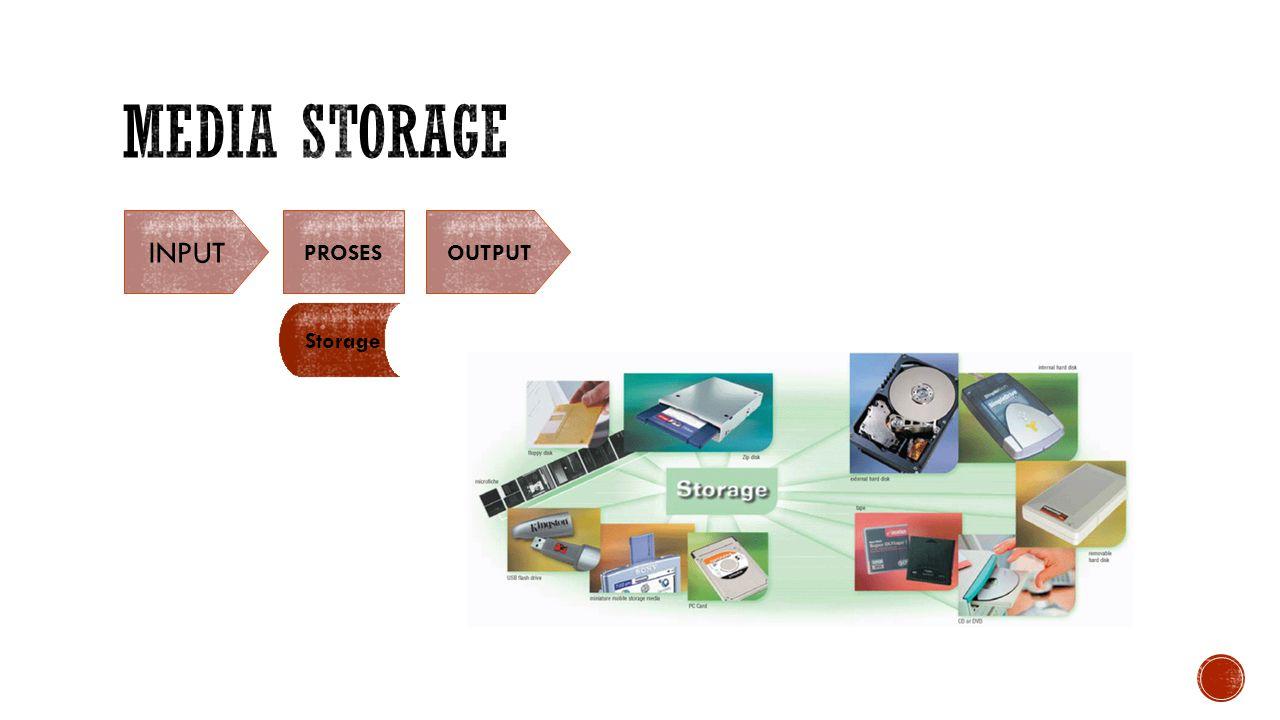 INPUT PROSES Storage OUTPUT
