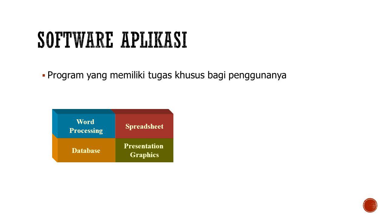  Program yang memiliki tugas khusus bagi penggunanya Presentation Graphics Spreadsheet Database Word Processing