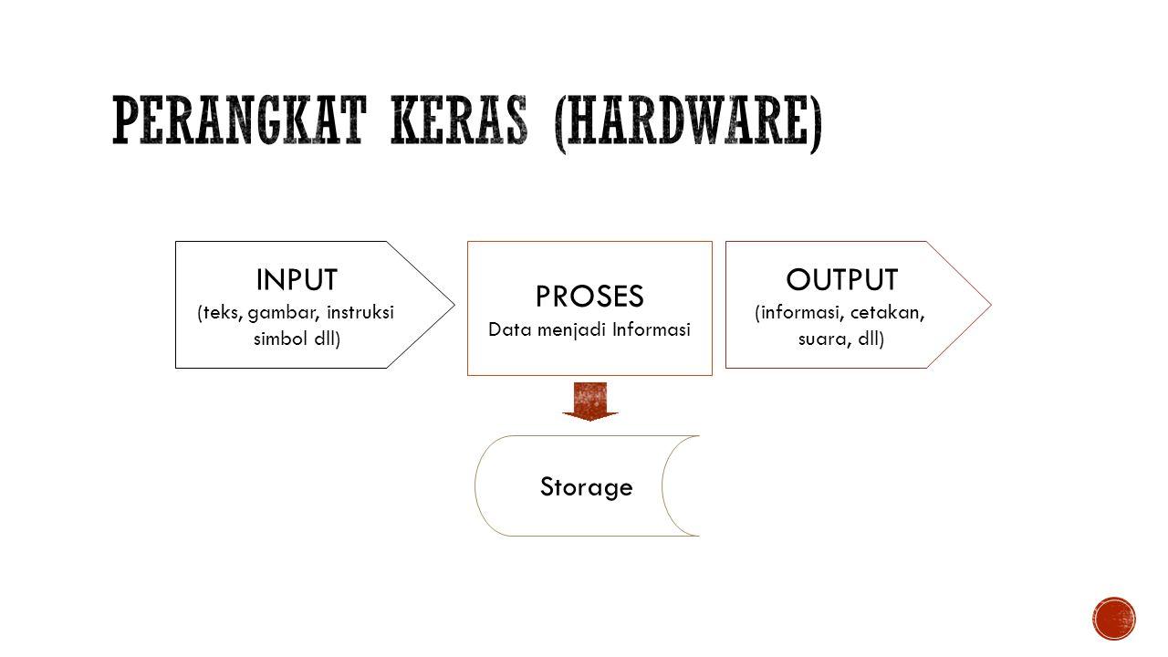 INPUT (teks, gambar, instruksi simbol dll) PROSES Data menjadi Informasi OUTPUT (informasi, cetakan, suara, dll) Storage
