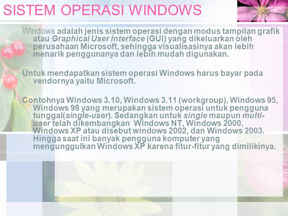 SISTEM OPERASI WINDOWS Windows adalah jenis sistem operasi dengan modus tampilan grafik atau Graphical User Interface (GUI) yang dikeluarkan oleh peru