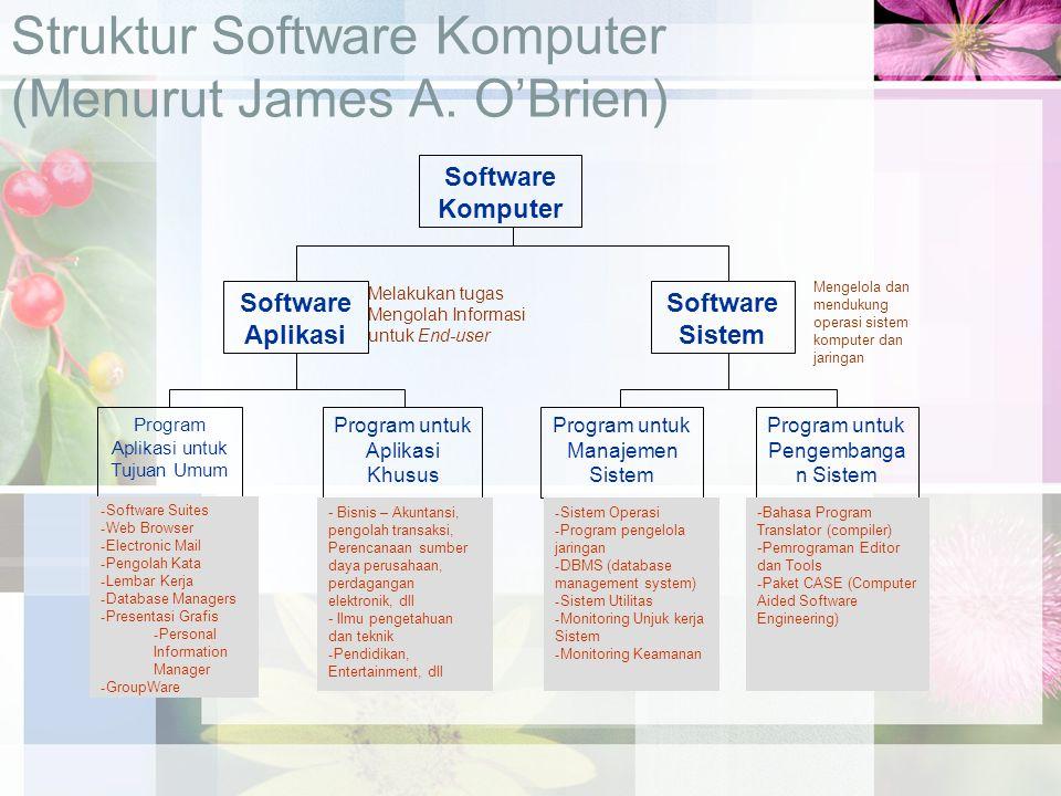 SISTEM OPERASI Sistem Operasi : perangkat lunak yang berfungsi melakukan operasi yang mengurusi tentang segala aktifitas komputer seperti mendukung operasi sistem aplikasi dan mengendalikan semua perangkat komputer agar dapat berjalan selaras dengan fungsinya.