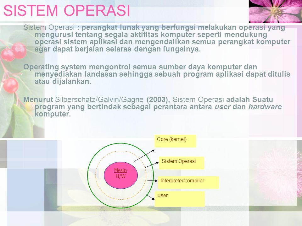 SISTEM OPERASI Tugas dari sistem operasi : Menyediakan Antarmuka pengguna (User interface), berupa : –Melakukan perintah (command-based user interface) dalam bentuk teks –Mengarahkan menu (Menu driven) Antarmuka unit grafik (graphical user interface - GUI) –Kombinasi ikon dan menu untuk menerima dan melaksanakan perintah –Menyediakan informasi yang berkaitan dengan hardware dan mengendalikan perangkat I/O (Input/Output device).