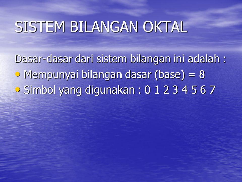 SISTEM BILANGAN OKTAL Dasar-dasar dari sistem bilangan ini adalah : Mempunyai bilangan dasar (base) = 8 Mempunyai bilangan dasar (base) = 8 Simbol yan