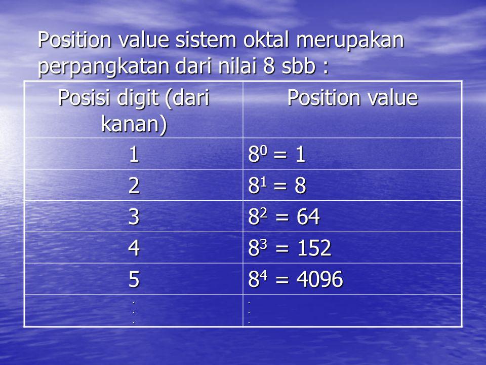 Position value sistem oktal merupakan perpangkatan dari nilai 8 sbb : Posisi digit (dari kanan) Position value 1 8 0 = 1 2 8 1 = 8 3 8 2 = 64 4 8 3 =