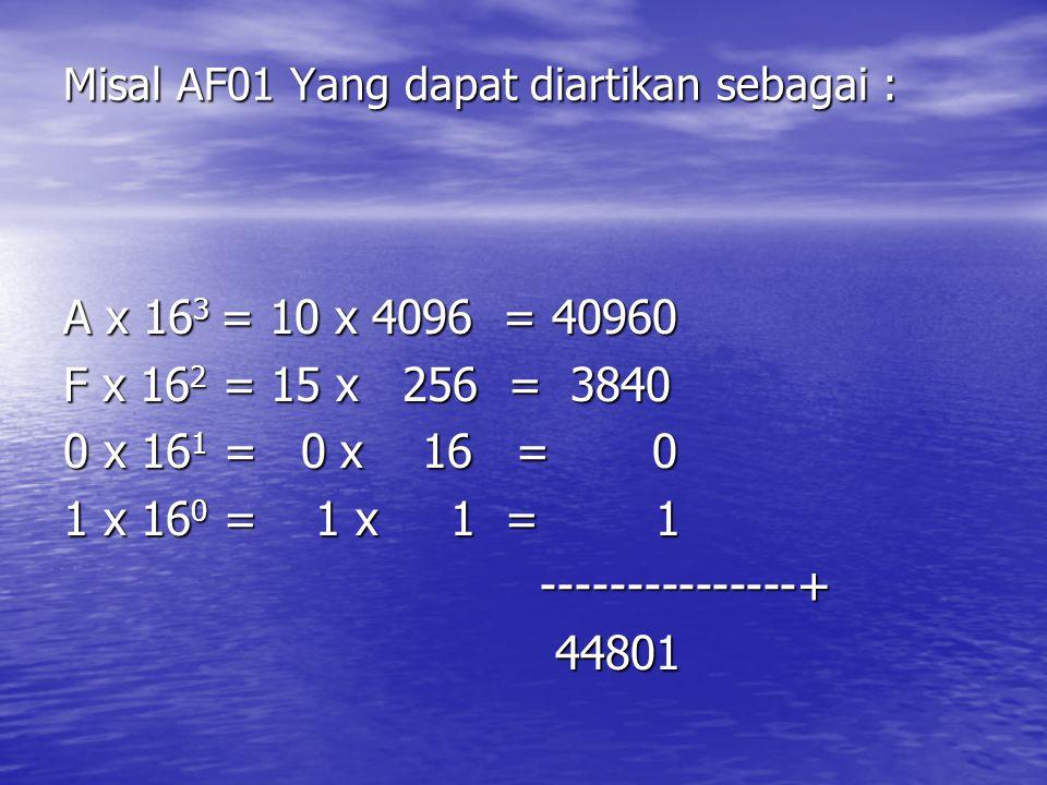 Misal AF01 Yang dapat diartikan sebagai : A x 16 3 = 10 x 4096 = 40960 F x 16 2 = 15 x 256 = 3840 0 x 16 1 = 0 x 16 = 0 1 x 16 0 = 1 x 1 = 1 ---------