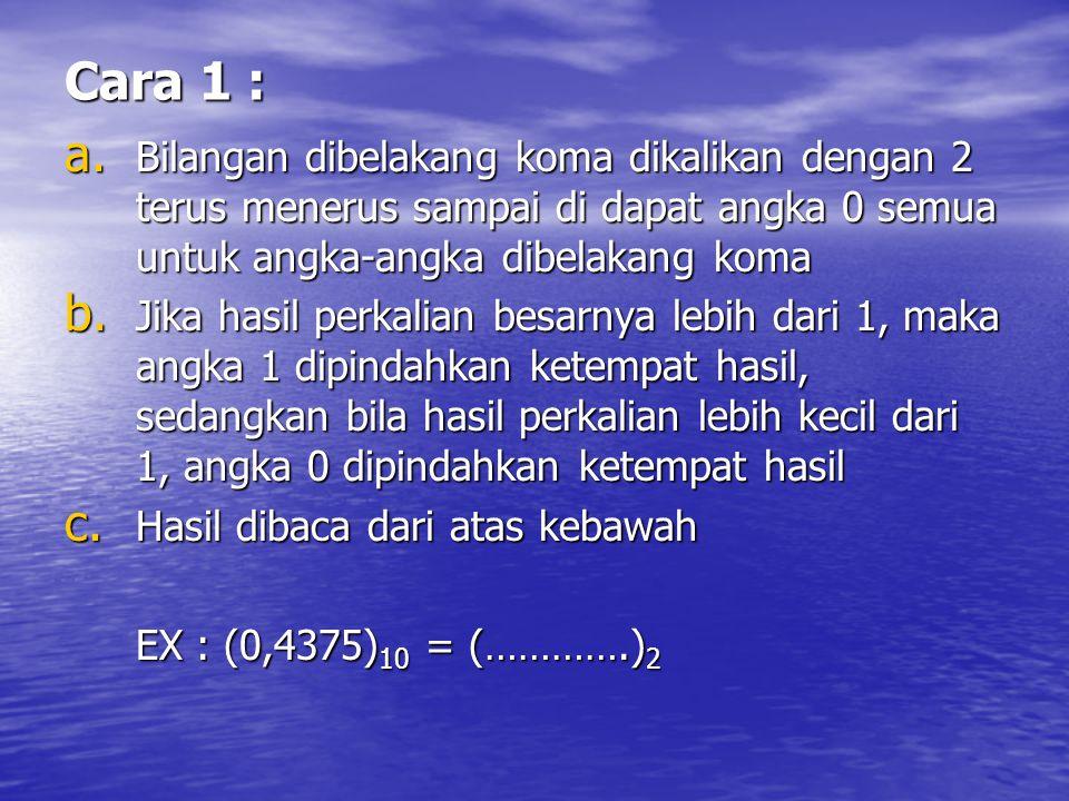 Cara 1 : a. Bilangan dibelakang koma dikalikan dengan 2 terus menerus sampai di dapat angka 0 semua untuk angka-angka dibelakang koma b. Jika hasil pe