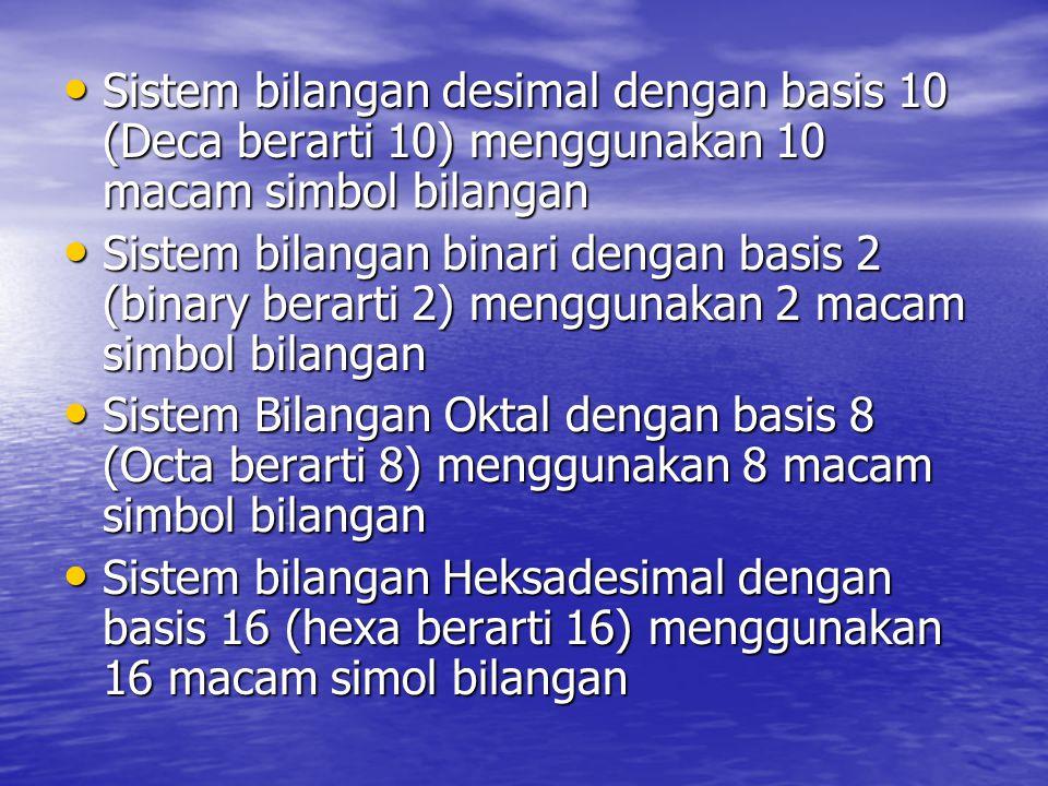 Sistem bilangan desimal dengan basis 10 (Deca berarti 10) menggunakan 10 macam simbol bilangan Sistem bilangan desimal dengan basis 10 (Deca berarti 1