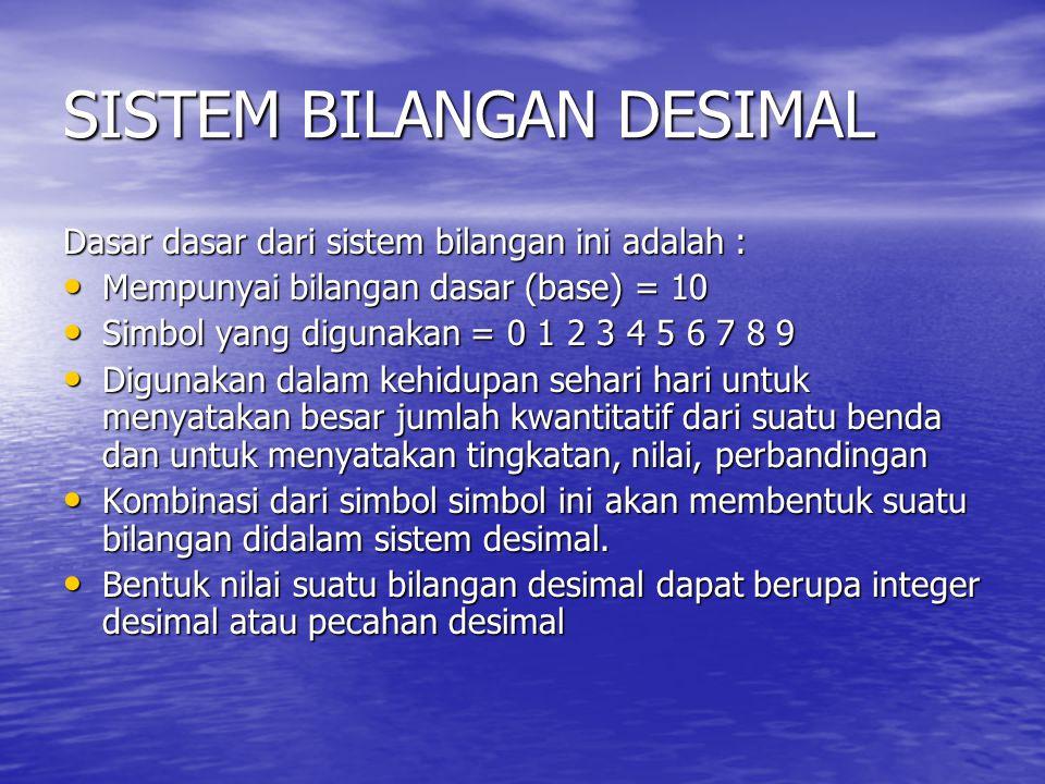 SISTEM BILANGAN DESIMAL Dasar dasar dari sistem bilangan ini adalah : Mempunyai bilangan dasar (base) = 10 Mempunyai bilangan dasar (base) = 10 Simbol