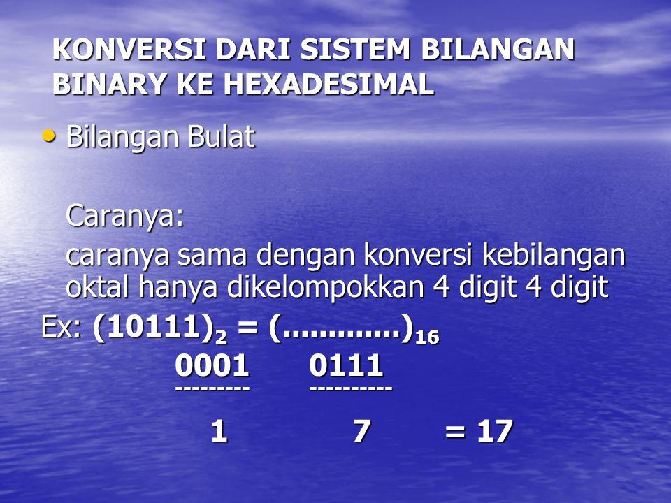 KONVERSI DARI SISTEM BILANGAN BINARY KE HEXADESIMAL Bilangan Bulat Bilangan BulatCaranya: caranya sama dengan konversi kebilangan oktal hanya dikelomp