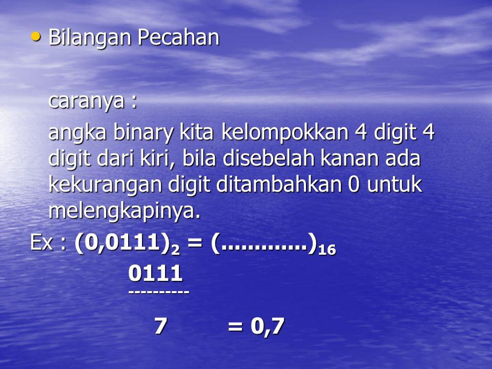 Bilangan Pecahan Bilangan Pecahan caranya : angka binary kita kelompokkan 4 digit 4 digit dari kiri, bila disebelah kanan ada kekurangan digit ditamba