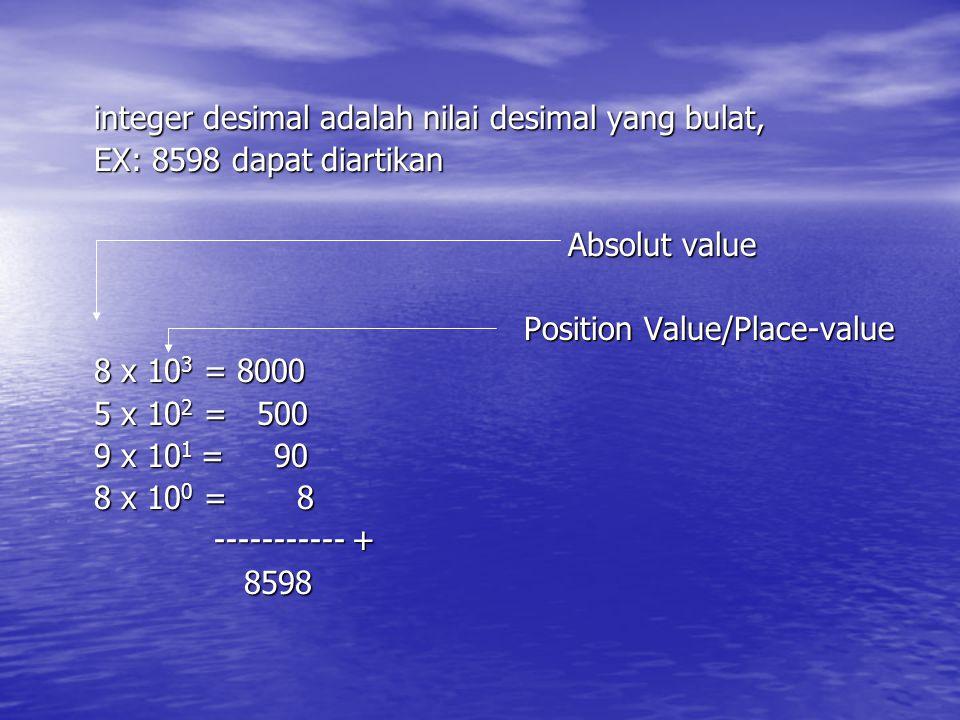 integer desimal adalah nilai desimal yang bulat, integer desimal adalah nilai desimal yang bulat, EX: 8598 dapat diartikan Absolut value Absolut value