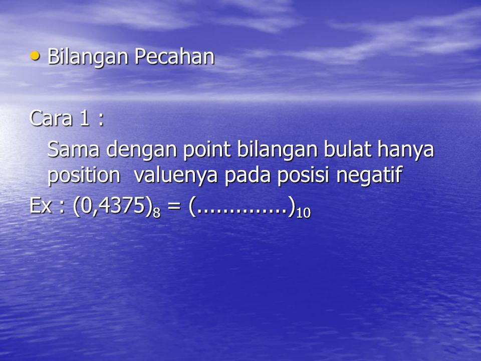 Bilangan Pecahan Bilangan Pecahan Cara 1 : Sama dengan point bilangan bulat hanya position valuenya pada posisi negatif Ex : (0,4375) 8 = (...........