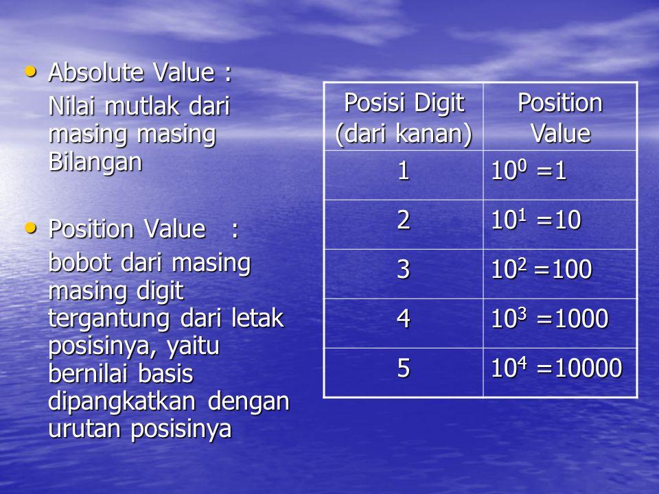 Absolute Value : Absolute Value : Nilai mutlak dari masing masing Bilangan Position Value : Position Value : bobot dari masing masing digit tergantung