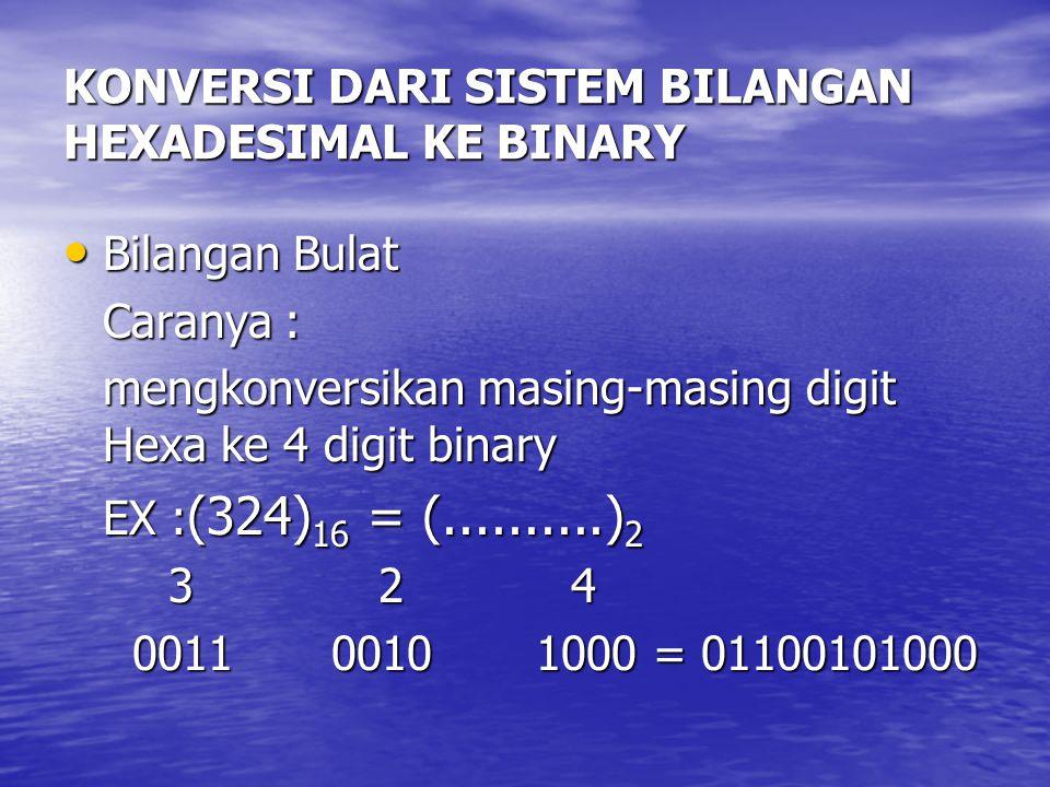 KONVERSI DARI SISTEM BILANGAN HEXADESIMAL KE BINARY Bilangan Bulat Bilangan Bulat Caranya : mengkonversikan masing-masing digit Hexa ke 4 digit binary