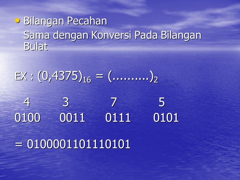 Bilangan Pecahan Bilangan Pecahan Sama dengan Konversi Pada Bilangan Bulat EX : (0,4375) 16 = (..........) 2 4375437543754375 0100 0011 0111 0101 = 01