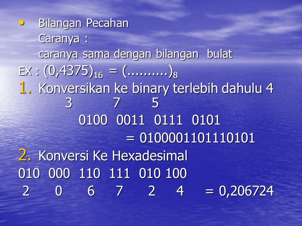 Bilangan Pecahan Bilangan Pecahan Caranya : caranya sama dengan bilangan bulat EX : (0,4375) 16 = (..........) 8 1. Konversikan ke binary terlebih dah