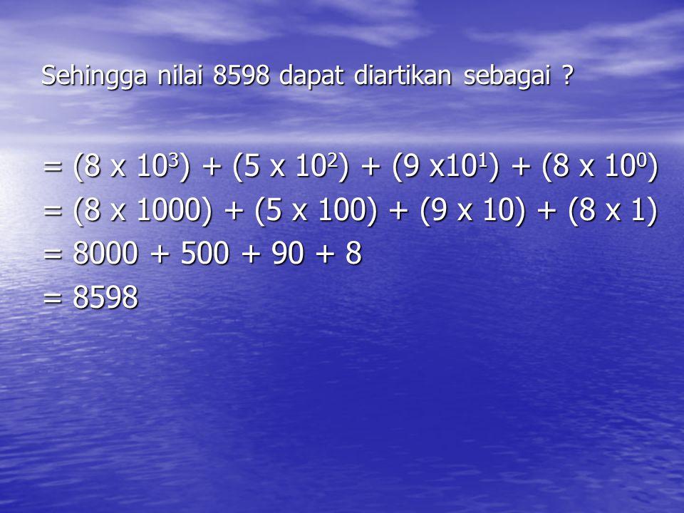 Sehingga nilai 8598 dapat diartikan sebagai ? = (8 x 10 3 ) + (5 x 10 2 ) + (9 x10 1 ) + (8 x 10 0 ) = (8 x 1000) + (5 x 100) + (9 x 10) + (8 x 1) = 8