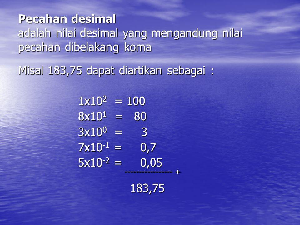 Pecahan desimal adalah nilai desimal yang mengandung nilai pecahan dibelakang koma Misal 183,75 dapat diartikan sebagai : 1x10 2 = 100 8x10 1 = 80 3x1