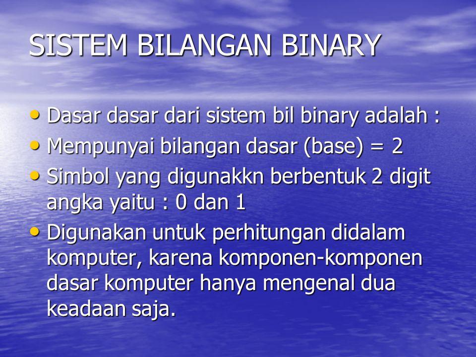 SISTEM BILANGAN BINARY Dasar dasar dari sistem bil binary adalah : Dasar dasar dari sistem bil binary adalah : Mempunyai bilangan dasar (base) = 2 Mem