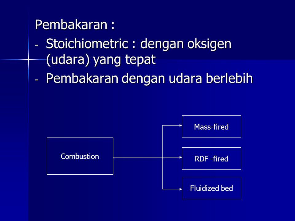 Pembakaran : - Stoichiometric : dengan oksigen (udara) yang tepat - Pembakaran dengan udara berlebih Combustion Mass-fired Fluidized bed RDF -fired