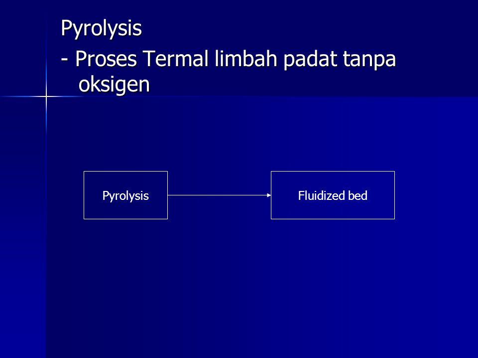 Pyrolysis - Proses Termal limbah padat tanpa oksigen PyrolysisFluidized bed