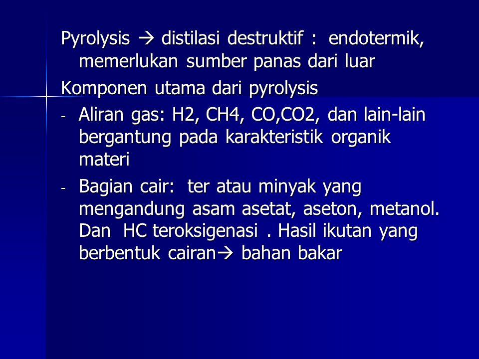 Pyrolysis  distilasi destruktif : endotermik, memerlukan sumber panas dari luar Komponen utama dari pyrolysis - Aliran gas: H2, CH4, CO,CO2, dan lain