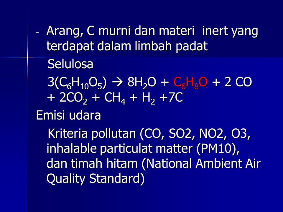 - Arang, C murni dan materi inert yang terdapat dalam limbah padat Selulosa Selulosa 3(C 6 H 10 O 5 )  8H 2 O + C 6 H 8 O + 2 CO + 2CO 2 + CH 4 + H 2