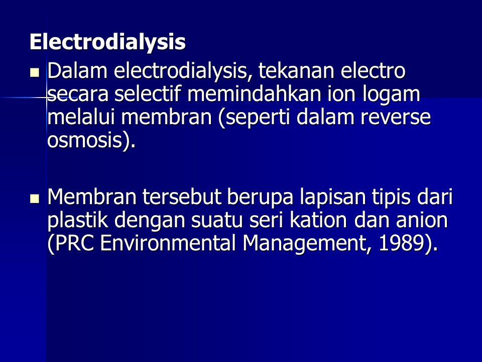 Electrodialysis Dalam electrodialysis, tekanan electro secara selectif memindahkan ion logam melalui membran (seperti dalam reverse osmosis). Dalam el