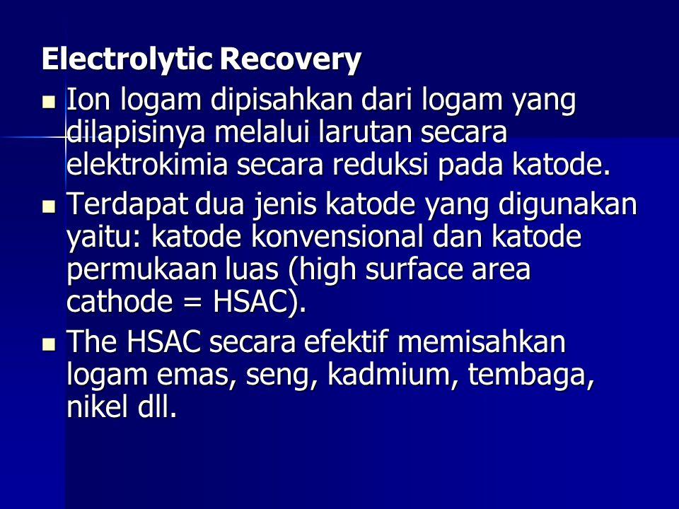 Electrolytic Recovery Ion logam dipisahkan dari logam yang dilapisinya melalui larutan secara elektrokimia secara reduksi pada katode. Ion logam dipis