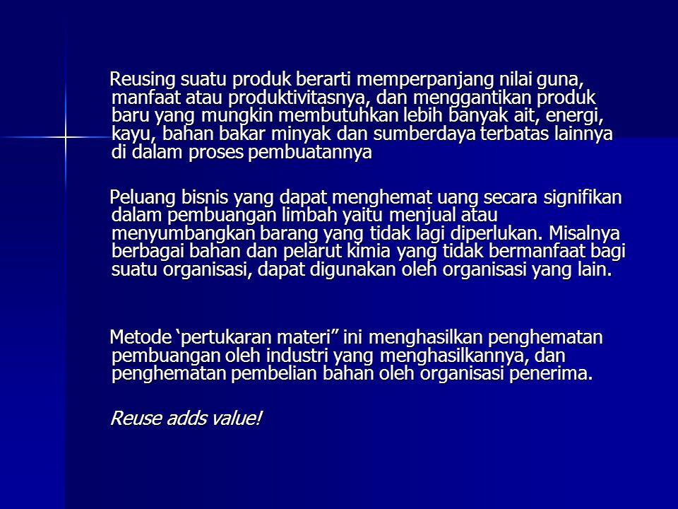 Peraturan Tugas : Peraturan menyangkut - Pembakaran limbah di Indonesia