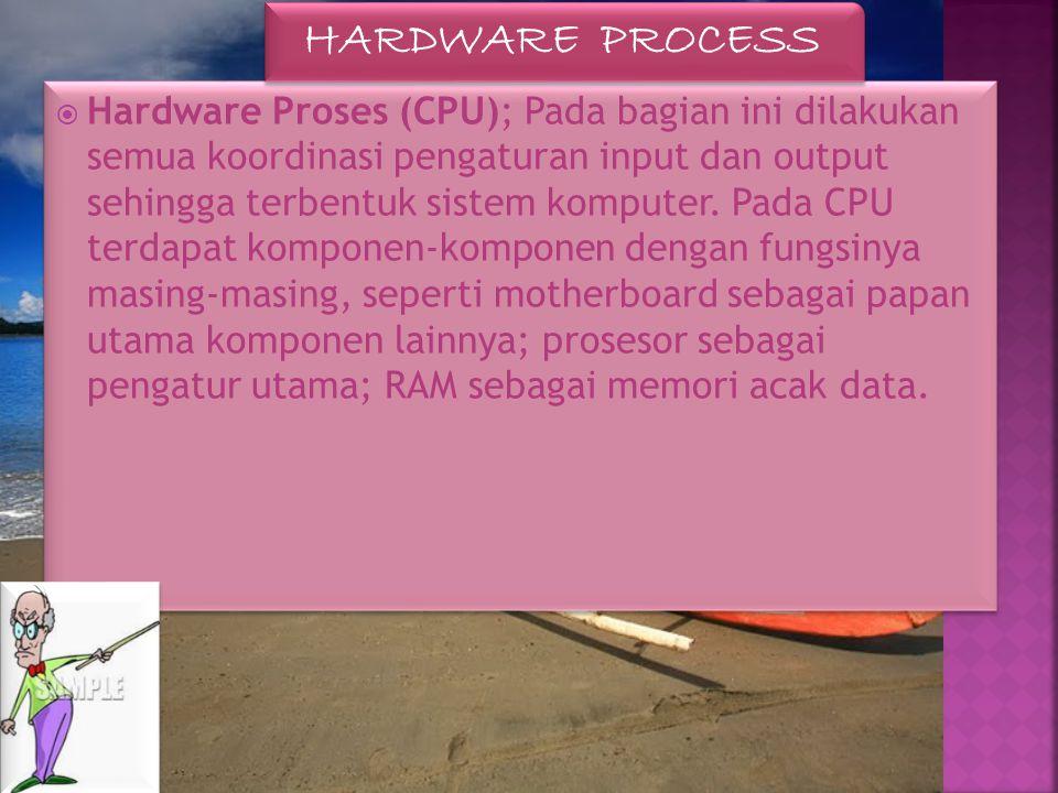  Hardware Proses (CPU); Pada bagian ini dilakukan semua koordinasi pengaturan input dan output sehingga terbentuk sistem komputer.