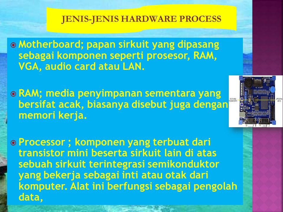  Motherboard; papan sirkuit yang dipasang sebagai komponen seperti prosesor, RAM, VGA, audio card atau LAN.