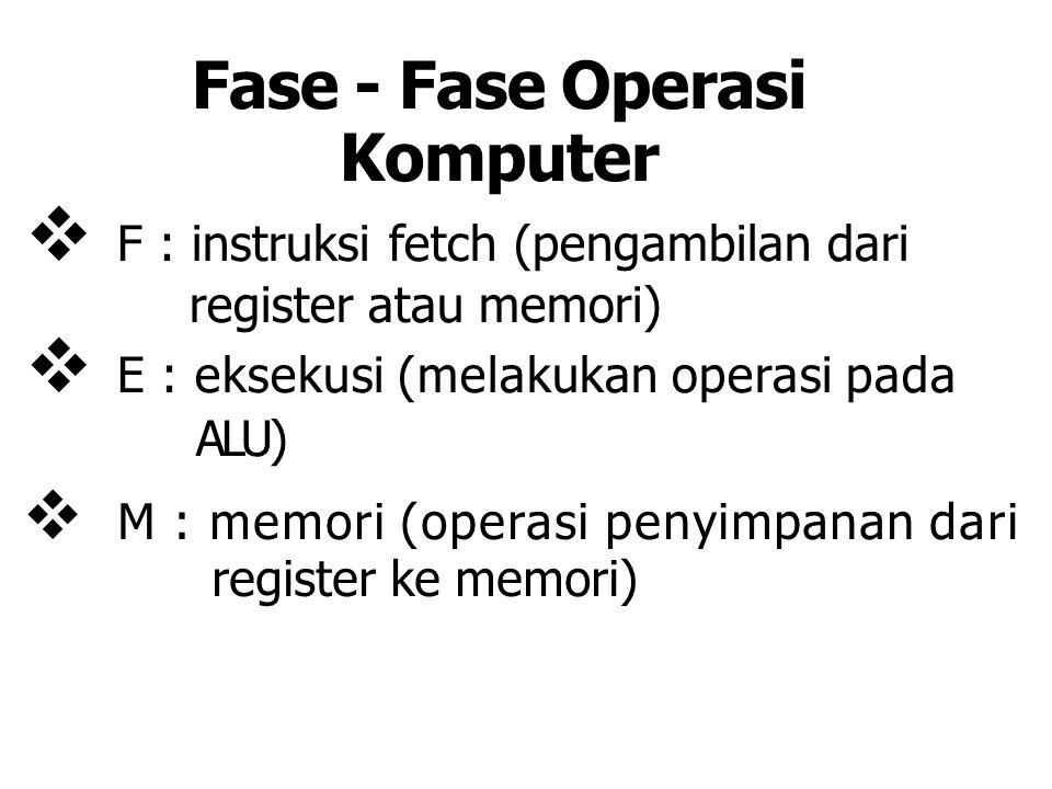 Fase - Fase Operasi Komputer  F : instruksi fetch (pengambilan dari register atau memori)  E : eksekusi (melakukan operasi pada ALU)  M : memori (o