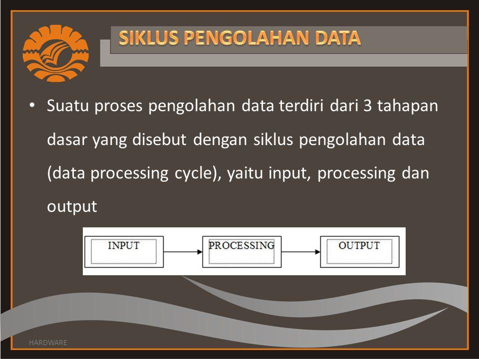 Suatu proses pengolahan data terdiri dari 3 tahapan dasar yang disebut dengan siklus pengolahan data (data processing cycle), yaitu input, processing