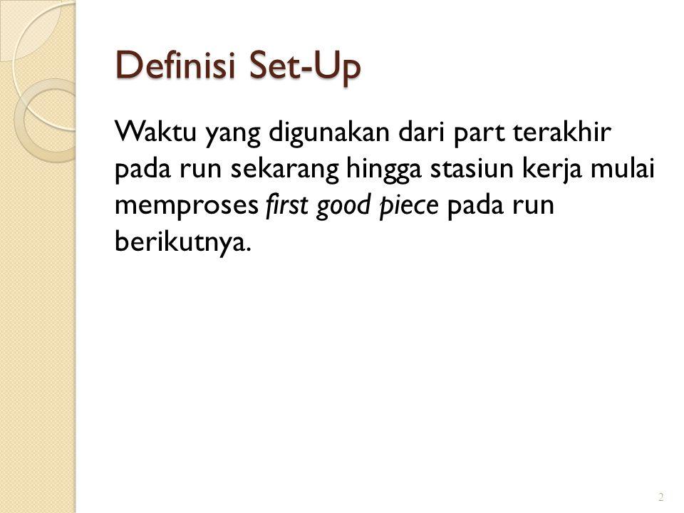 Definisi Set-Up Waktu yang digunakan dari part terakhir pada run sekarang hingga stasiun kerja mulai memproses first good piece pada run berikutnya.