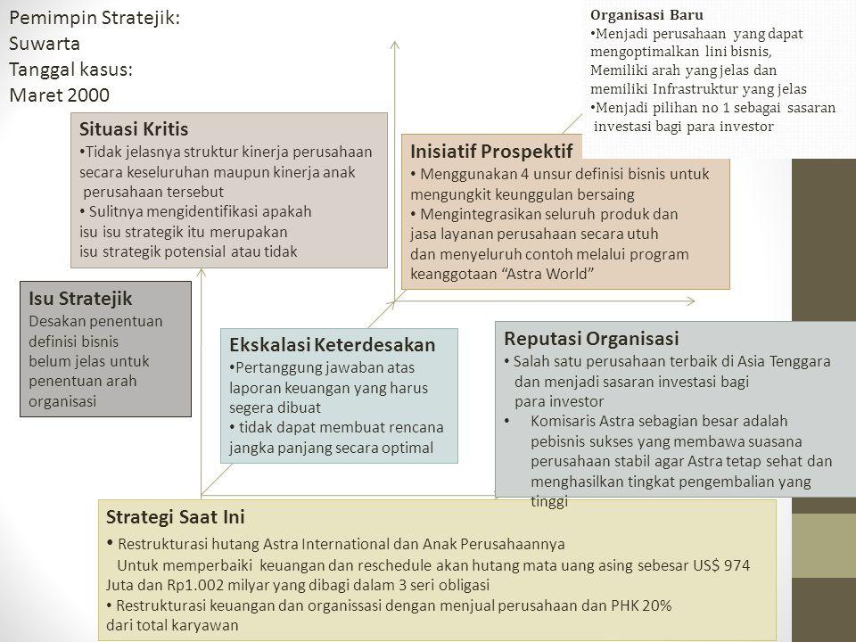 Situasi Kritis Tidak jelasnya struktur kinerja perusahaan secara keseluruhan maupun kinerja anak perusahaan tersebut Sulitnya mengidentifikasi apakah