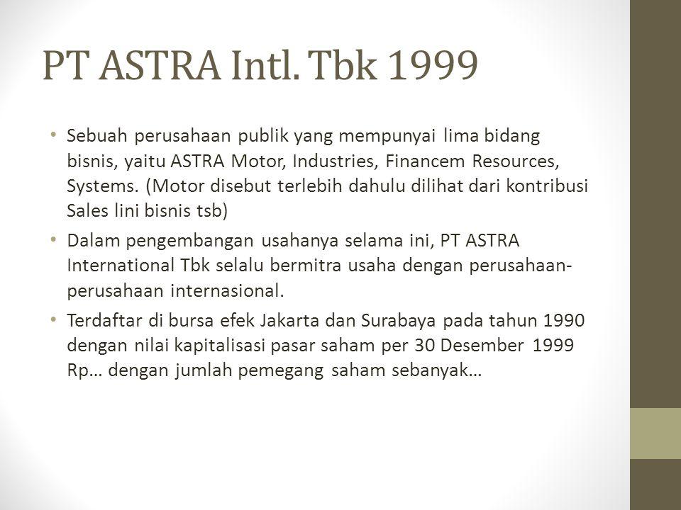 PT ASTRA Intl. Tbk 1999 Sebuah perusahaan publik yang mempunyai lima bidang bisnis, yaitu ASTRA Motor, Industries, Financem Resources, Systems. (Motor
