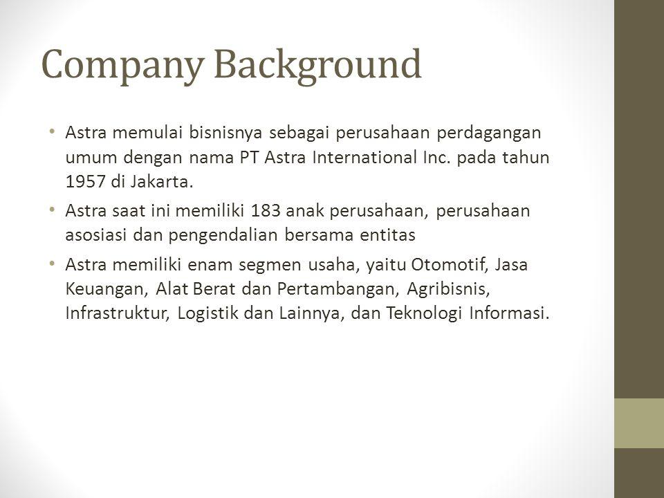 Company Background Astra memulai bisnisnya sebagai perusahaan perdagangan umum dengan nama PT Astra International Inc. pada tahun 1957 di Jakarta. Ast