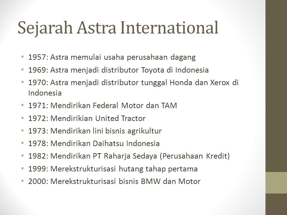 Sejarah Astra International 1957: Astra memulai usaha perusahaan dagang 1969: Astra menjadi distributor Toyota di Indonesia 1970: Astra menjadi distri