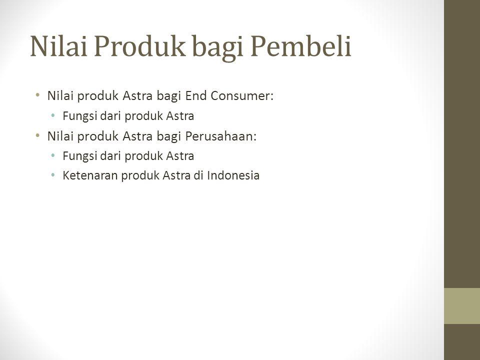 Nilai Produk bagi Astra International Nilai produk bagi Astra International adalah: Meningkatkan performa perusahaan Revenue Laba Value perusahaan Meminimalisir risiko Dengan banyaknya produk, risiko perusahaan dapat berkurang