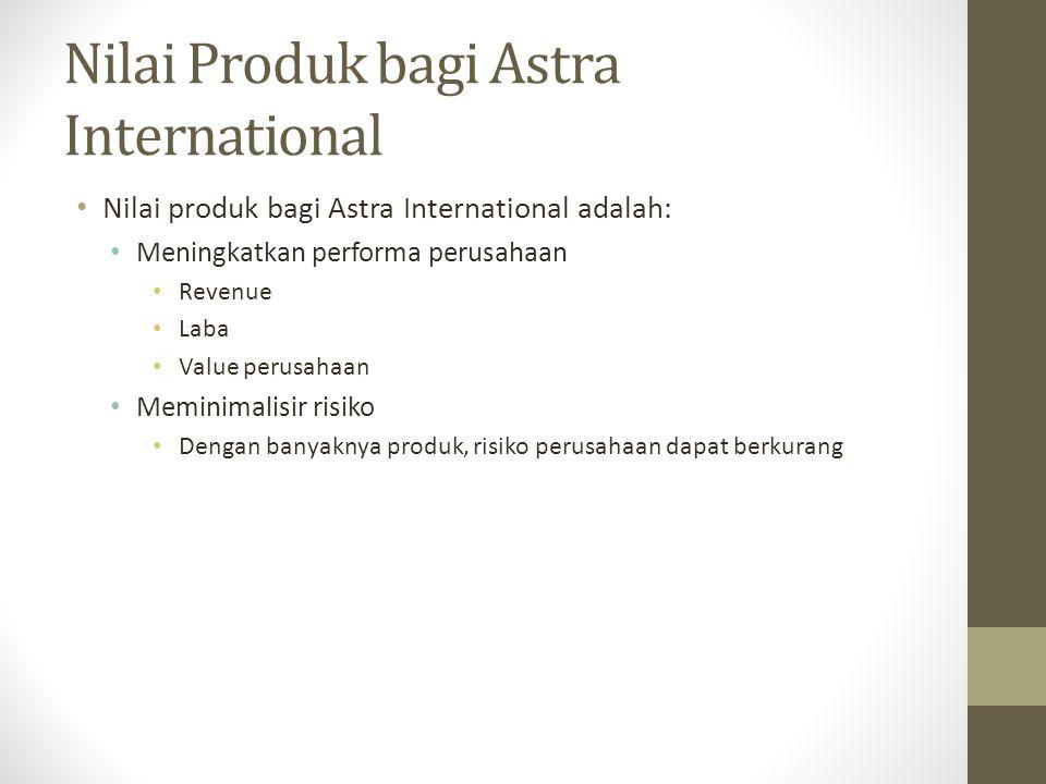 Nilai Produk bagi Astra International Nilai produk bagi Astra International adalah: Meningkatkan performa perusahaan Revenue Laba Value perusahaan Mem