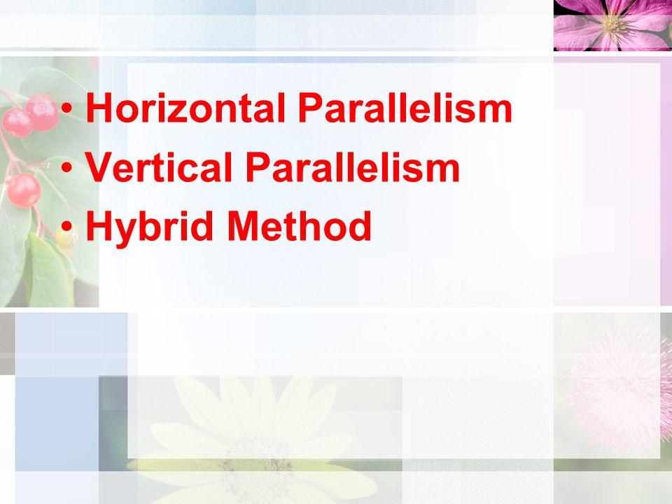 Horizontal Parallelism Vertical Parallelism Hybrid Method