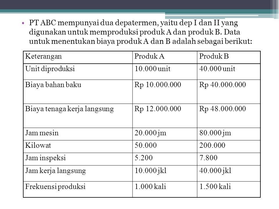 PT ABC mempunyai dua depatermen, yaitu dep I dan II yang digunakan untuk memproduksi produk A dan produk B. Data untuk menentukan biaya produk A dan B