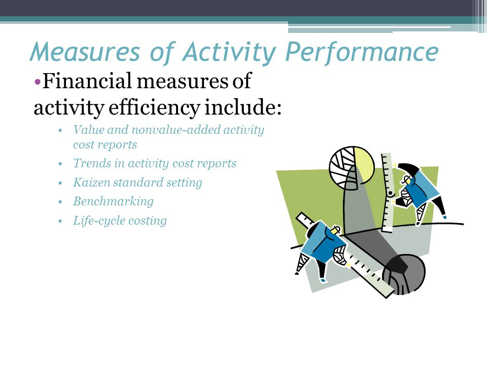 Financial measures of activity efficiency include: Value and nonvalue-added activity cost reports Trends in activity cost reports Kaizen standard sett